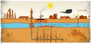 fracking gasland