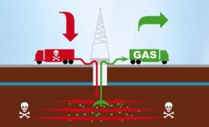 fracking tafel